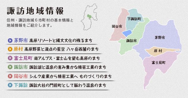 諏訪地域情報マップ